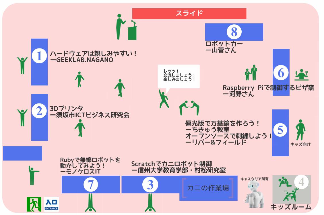 スクリーンショット 2015-05-24 15.59.24
